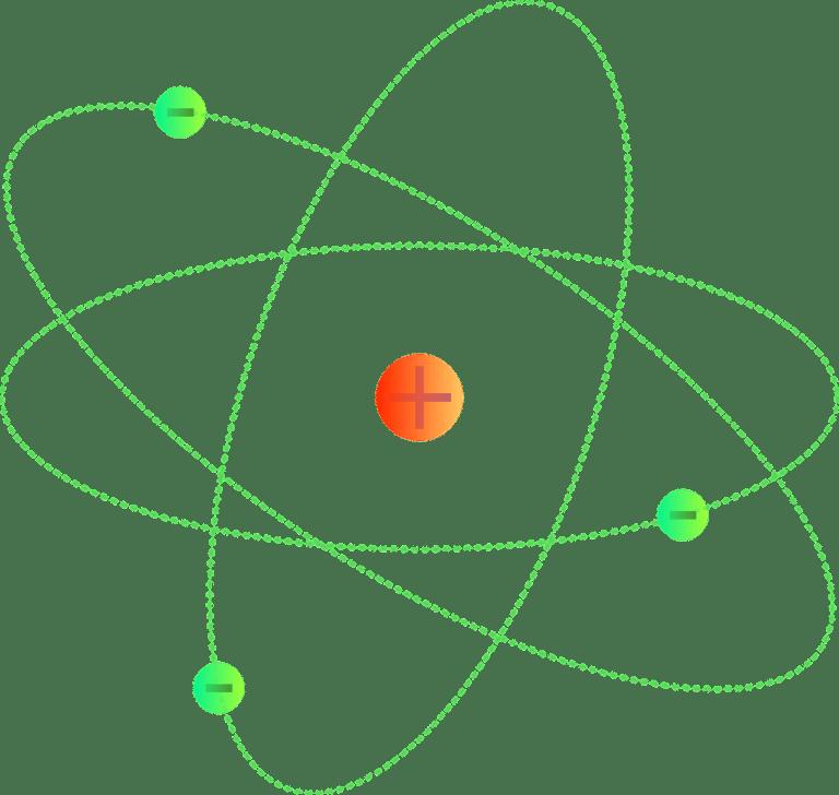 ioni positivi e negativi